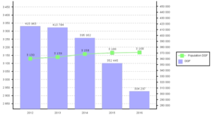 graphique_budget3