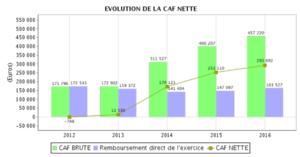 graphique_budget4