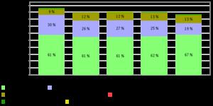 graph_budget_1
