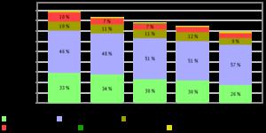 graph_budget_2